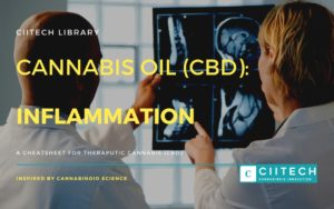 Cannabis Cheatsheet Inflammation CBD Cannabis Oil UK